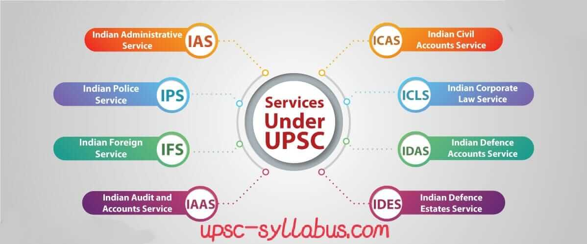 SERVICES THROUGH CIVIL SERVICES EXAM